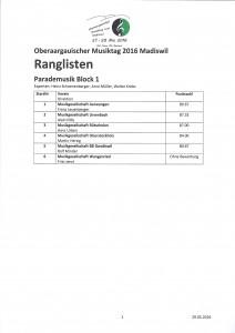 Marschmusik Rangliste 2